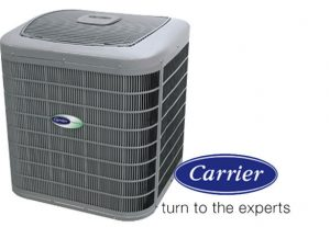 Residential AC Service
